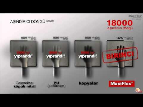 MaxiFlex durability - Full HD - Turkish