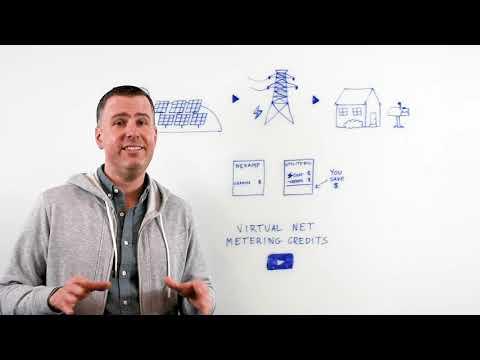 what-is-community-solar?---nexamp-q&a