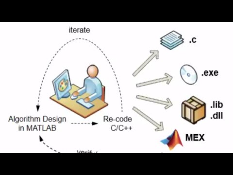 MATLAB to C Made Easy - R2017a