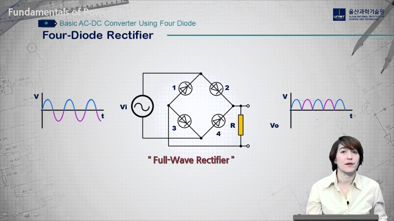 Fundamentals Of Power Electronics Basic Ac Dc Converter Using Four Understand Circuit Operation Diodes Youtube