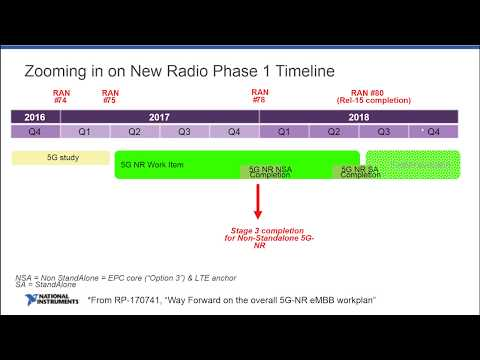 A Deep Dive Into New Radio and mmWave for 5G