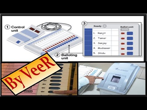 Exit Polls, NOTA Option, VVPAT, Electoral Roll (Electoral reforms since 2010)(Indian Polity)-By VeeR