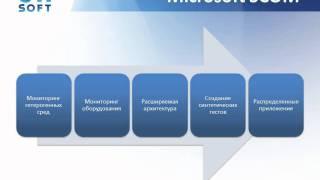 Мониторинг SAP
