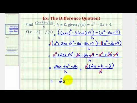 Difference Quotient - Examples (videos, worksheets ... on