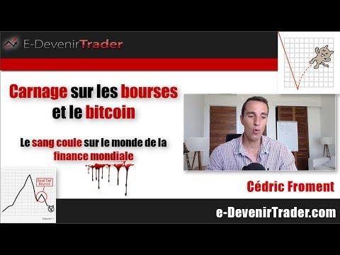 Carnage sur les bourses et le bitcoin (le sang coule sur le monde de la finance mondiale)