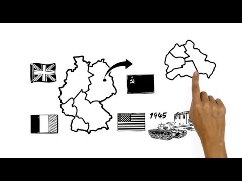 the German Reunification, explained
