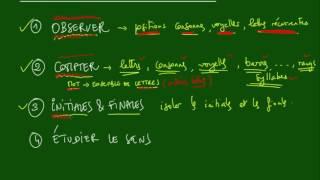 Logique - MOTS - Méthode générale