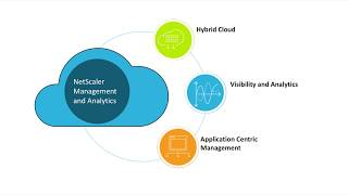 Demo: Citrix NetScaler Management and Analytics Service