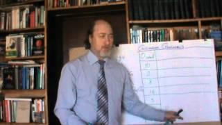 системы счисления: урок 1