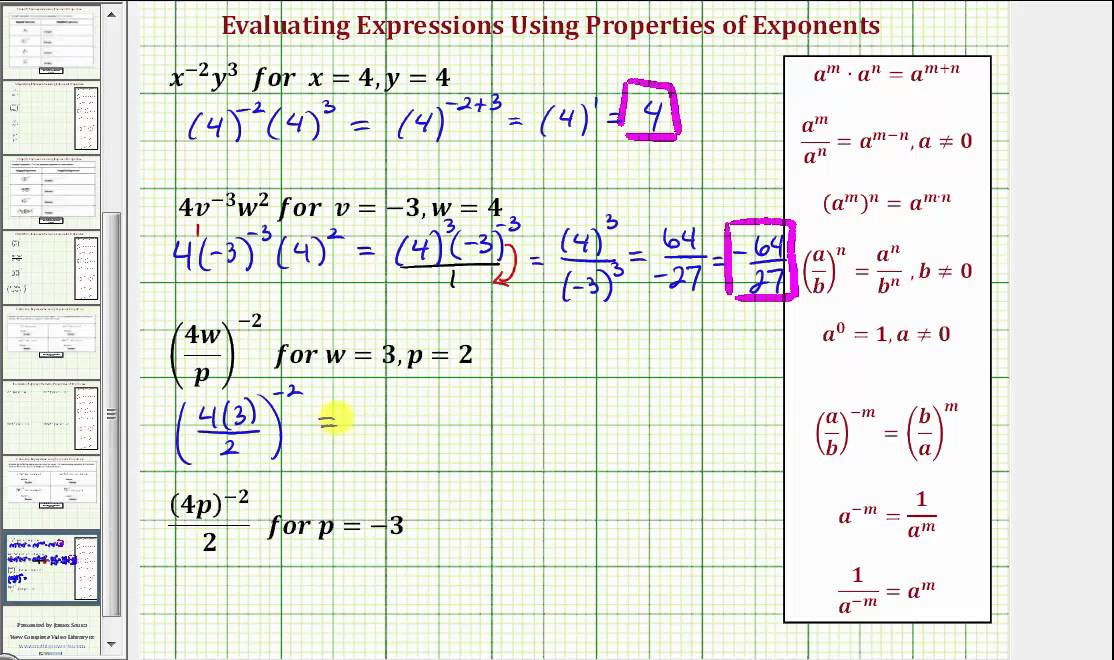 Ex 2 Evaluate Expressions With Negative Exponents Negative