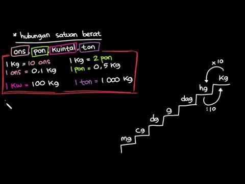 Hubungan Satuan Berat Mg, Cg, Dg, G, Dag, Hg, Kg, Ons, Kuintal, Ton, Pon   Matematika   Khan Academy