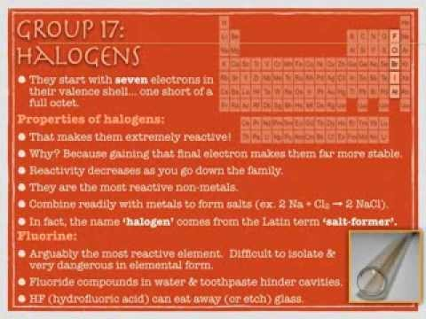 Periodic table alkaline earth metals halogens youtube periodic table alkaline earth metals halogens urtaz Image collections