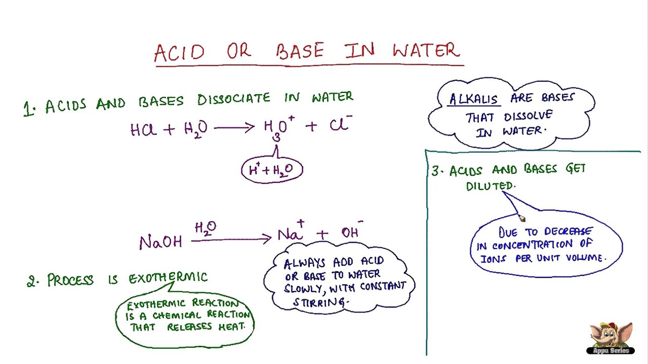 how to make pure acid