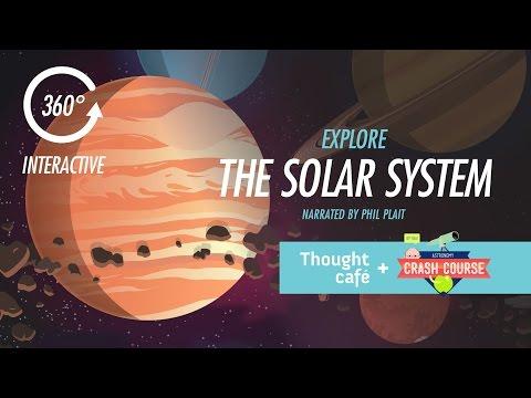 Solar System 360 Degree Tour!