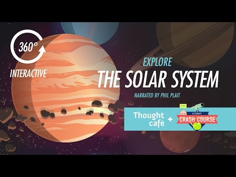Solar System 360 Degree Tour!