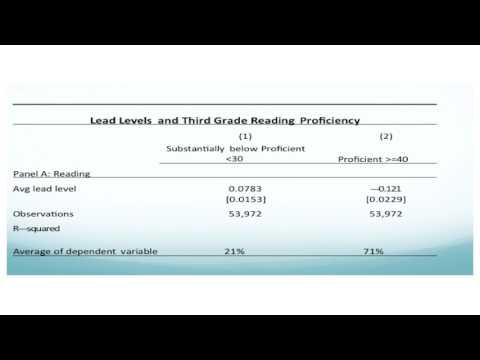 What Is the Impact of Lead Exposure To Students    Brain and School Performance