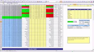 ICC Cricket WorldCup 2011 Livescores, Points table in one Excel Sheet