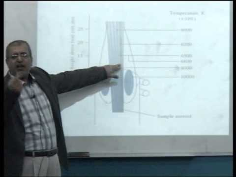 Lecture 18: Atomic Emission Spectroscopy (1)