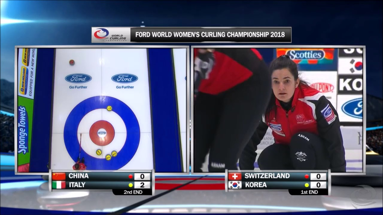 WWCC 2018  Triple for 3 by Binia Feltscher