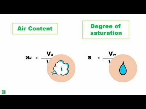 Air Content and Percentage Air Voids