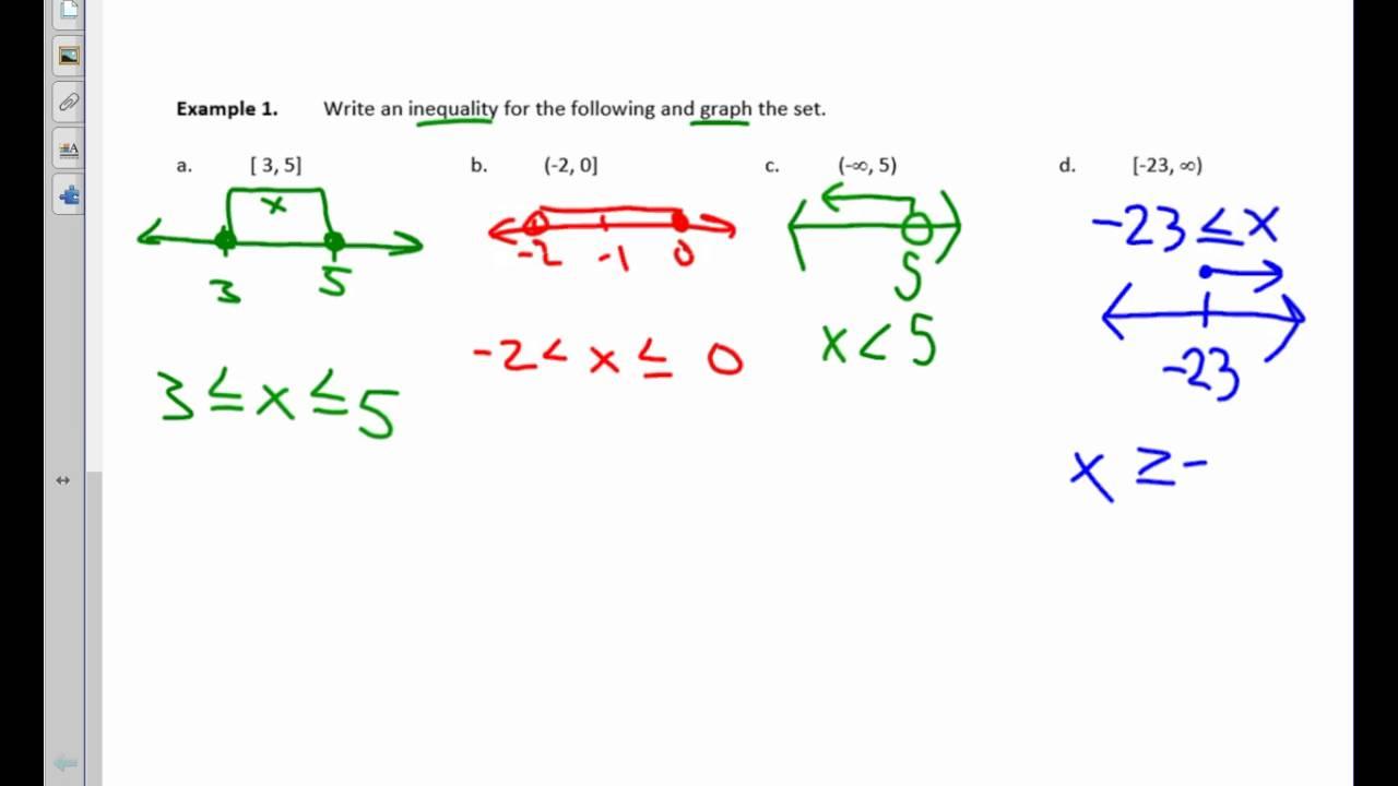 college algebra unit 1 1 notes interval notation graphs. Black Bedroom Furniture Sets. Home Design Ideas