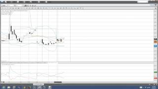 Nadex Binary Options Trading Signals