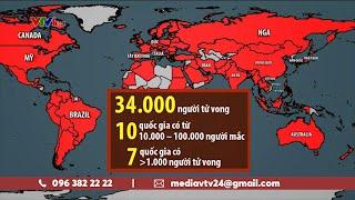Việt Nam có 203 ca mắc COVID-19 | Việt Nam đã kiểm soát dịch tốt hơn nhiều nước trên thế giới| VTV24