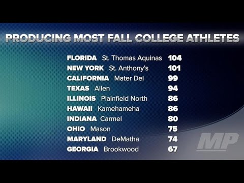 HS Athletes Guide: Best college producing schools