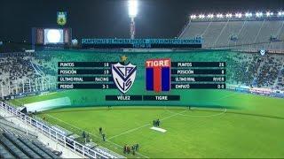 Fútbol en vivo. Vélez - Tigre. Fecha 16 del torneo de Primera División. FPT.