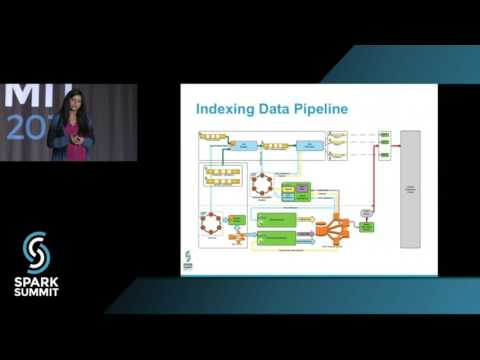 Lambda Processing for Near Real Time Search Indexing at WalmartLabs: talk by Snehal Nagmote