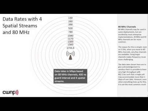 Dispelling the 802.11ac Myths of Speed (802.11ac Uplinks and MU-MIMO)