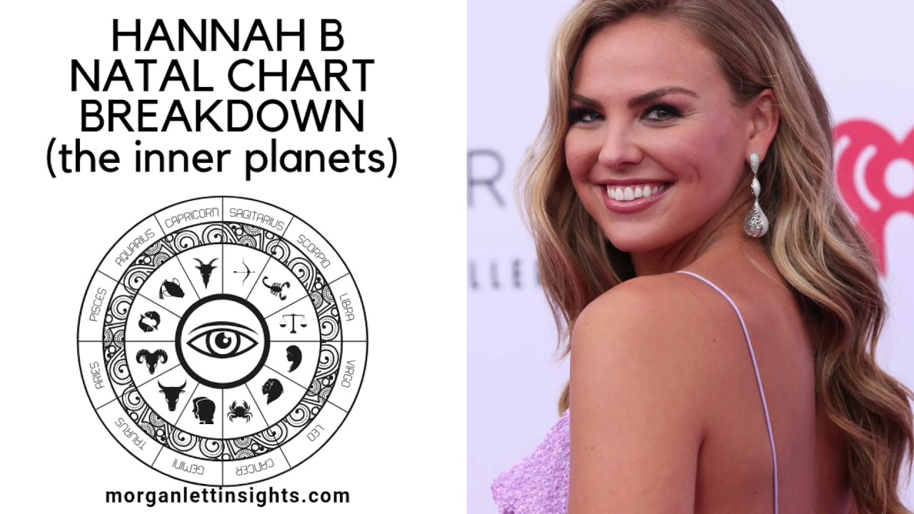 Hannah B The 20 Bachelorette Natal Chart + Love Prediction ...