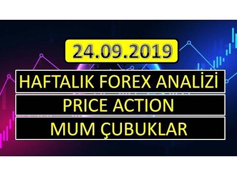 FOREX HAFTALIK ANALİZ ( Price Action Eğitim / Fx Mum Çubuklar / Foreks Teknik Analiz Eğitimi )