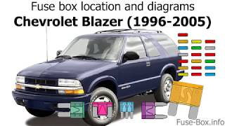 fuse box location and diagrams chevrolet blazer 1996 2005 youtube fuse box location and diagrams