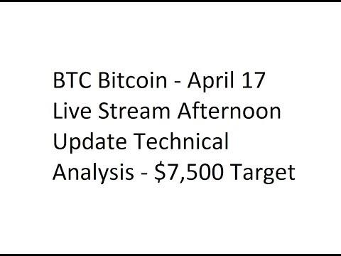 BTC Bitcoin - April 17 Live Stream Afternoon Update Technical Analysis - $7,500 Target
