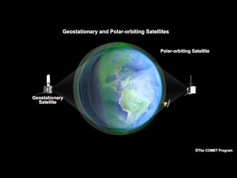 Geostationary and Polar-orbiting Satellites