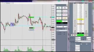 Как выставлять ордера в биржевых терминалах (не метатрейдер)