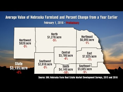 Nebraska Farmland Value - Jim Jansen - March 18, 2016