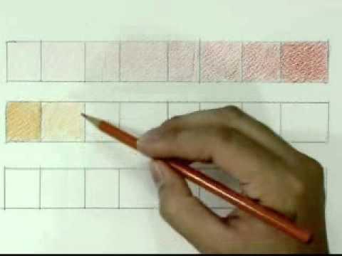 หน่วยการเรียนรู้ที่2 ทัศนศิลป์ 2  มิติ และ3มิติ น่ารู้ ผ4