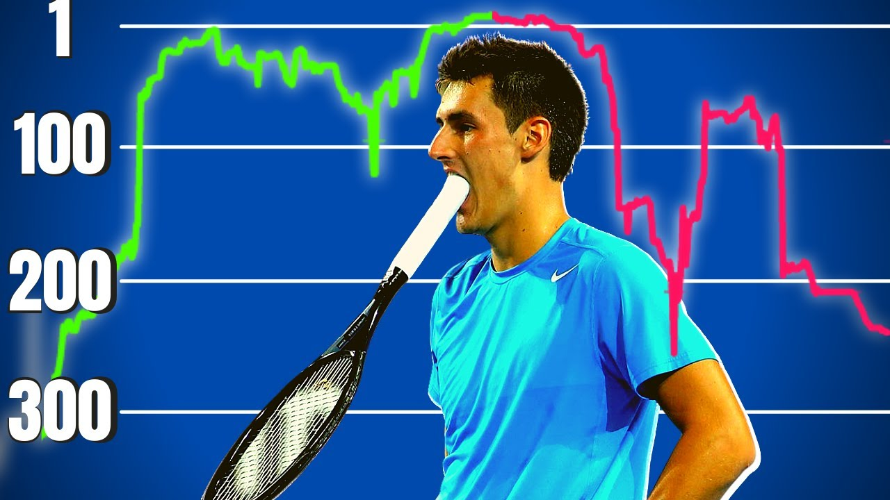 The Fall of Bernard Tomic: Disgraced Tennis Star