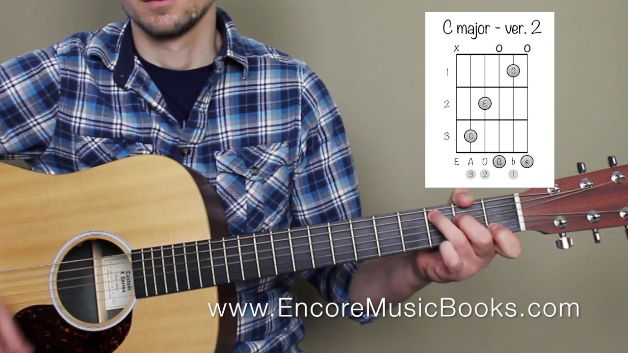 Easy Guitar Tutorial O My Darling Clementine C Major Learn The