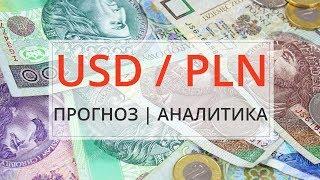 Курс польского злотого к доллару на форекс индикаторы форекс рейтинг лучших индикаторов