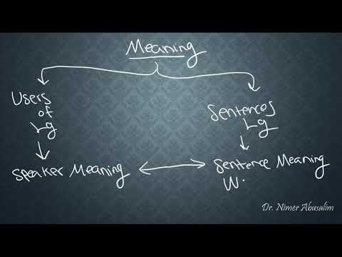 SEMANTICS-6: Context, Speaker Meaning, Levels of Semantics Analysis
