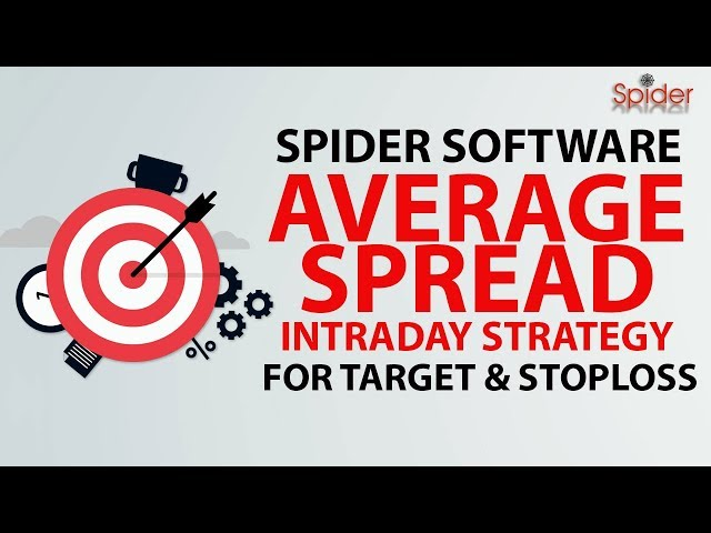 Average Spread 15 minutes Strategy | Best Intraday Strategy | Spider Software