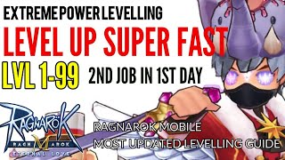 Power Levelling Guide, How to level up very fast in Ragnarok M Eternal Love Sea
