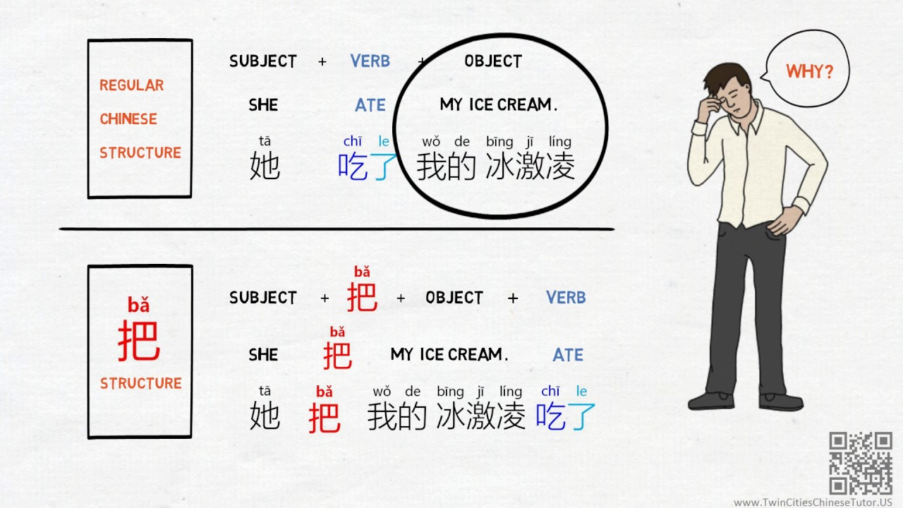use 把 (ba) structure to emphasize the verb  Chinese