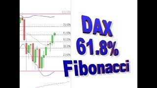 DAX Today 8 May, testing the 61.8