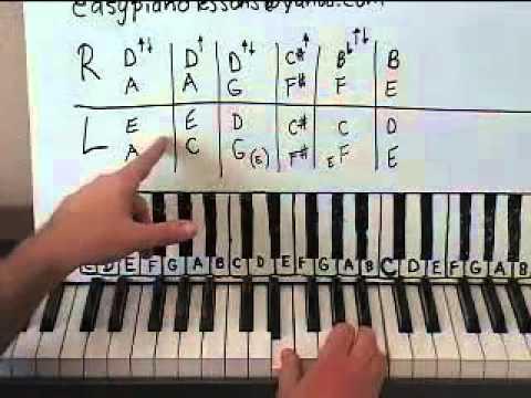 Black Hole Sun Piano Lesson part 1 Soundgarden - YouTube