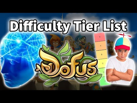 Class difficulty tier