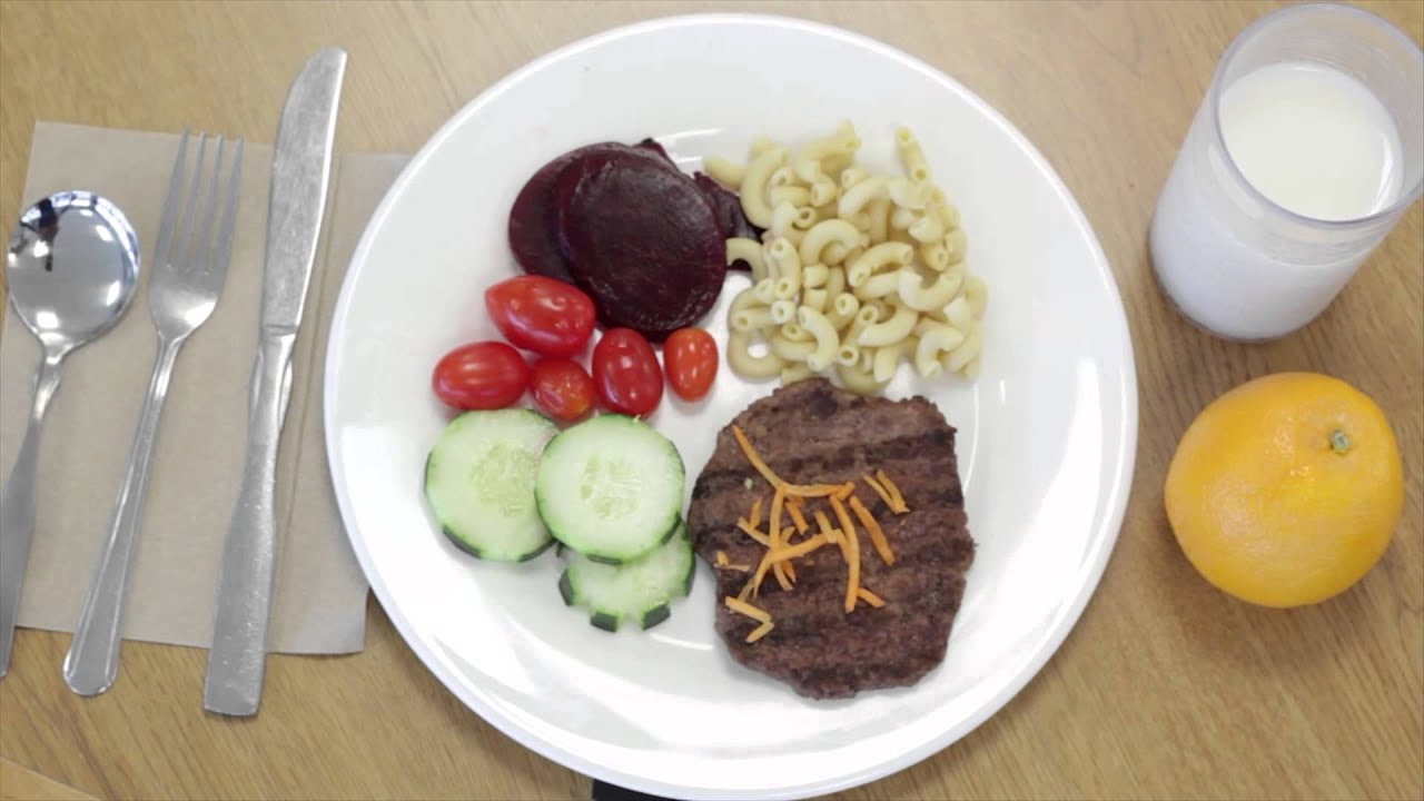 usda food plate diagram [ 1280 x 720 Pixel ]